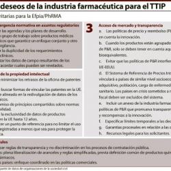 La industria farmacéutica alza su voz en la quinta ronda del Tratado Transatlántico
